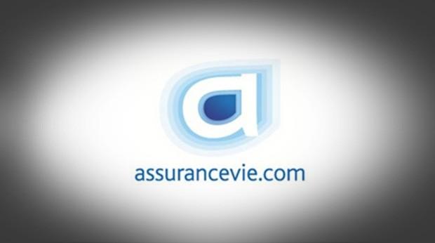 Analyse sur le contrat Internet Puissance Avenir proposé par assurancevie.com