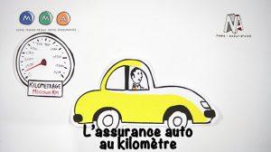 Comment ça marche? L'assurance auto au kilomètre.