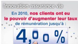 Publicité / Assurance : Axa rempile avec son Bonus Euro + en 2011