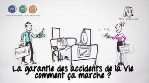 Vidéo : La garantie des accidents de la vie, comment ça marche ?
