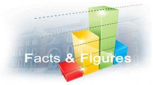 Assurance / Tarifs : Quelles augmentations prévues pour 2013 ?