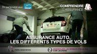 Assurance auto : les différents types de vols