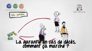 Vidéo : La garantie en cas de décès, comment ça marche ?