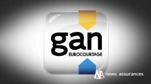 Analyse du contrat Galya Retraite Madelin de Gan Eurocourtage