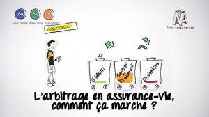 Vidéo : L'arbitrage en assurance-vie, comment ça marche ?