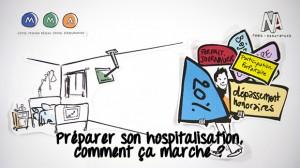 Vidéo : Préparer son hospitalisation, comment ça marche ?