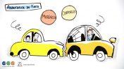 L'assurance auto au tiers et l'assurance tous risques