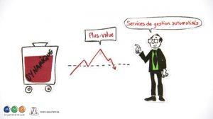 Les services d'optimisation de l'épargne